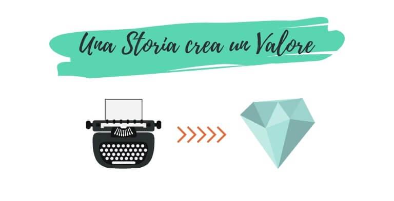 Una storia crea un valore (dalla macchina da scrivere al diamante)